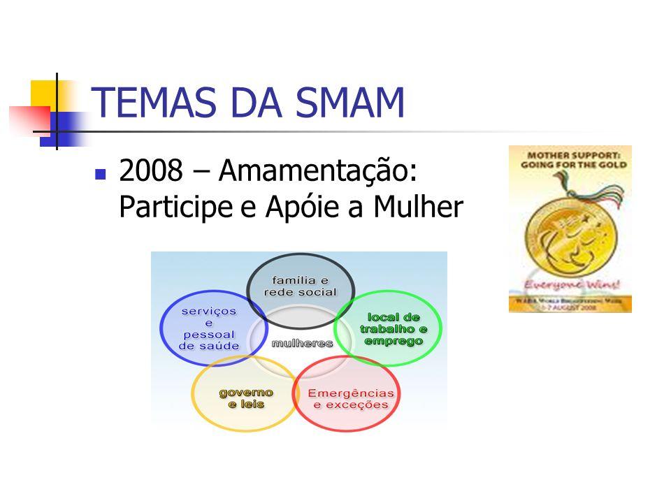 TEMAS DA SMAM 2008 – Amamentação: Participe e Apóie a Mulher