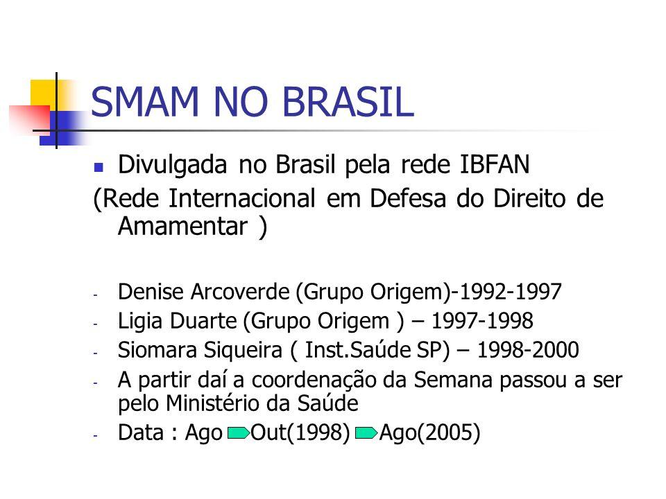 SMAM NO BRASIL Divulgada no Brasil pela rede IBFAN (Rede Internacional em Defesa do Direito de Amamentar ) - Denise Arcoverde (Grupo Origem)-1992-1997