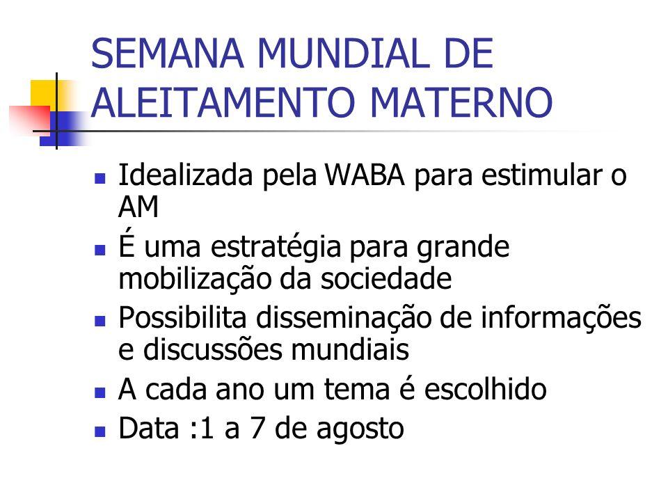 SEMANA MUNDIAL DE ALEITAMENTO MATERNO Idealizada pela WABA para estimular o AM É uma estratégia para grande mobilização da sociedade Possibilita disse