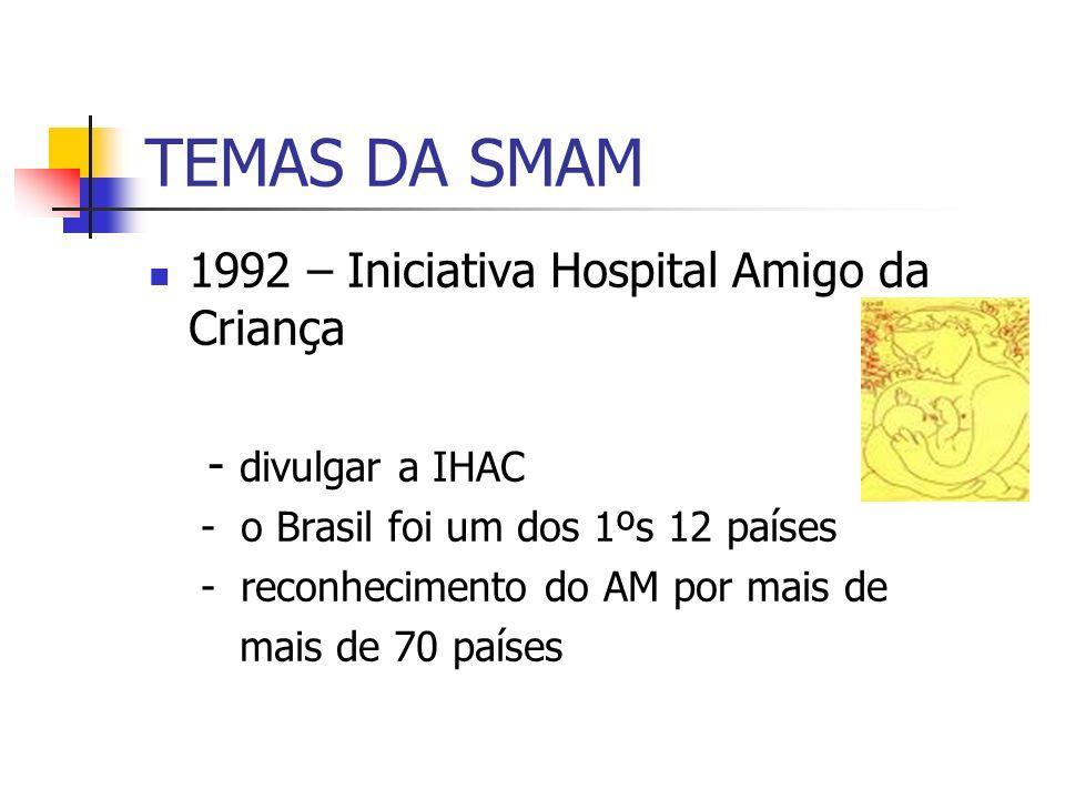 TEMAS DA SMAM 1992 – Iniciativa Hospital Amigo da Criança - divulgar a IHAC - o Brasil foi um dos 1ºs 12 países - reconhecimento do AM por mais de mai