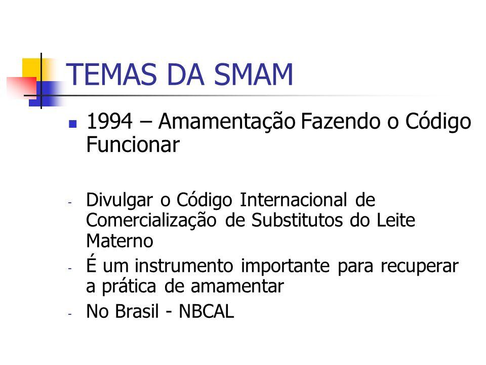 TEMAS DA SMAM 1995 – Amamentação Fortalece a Mulher Enxergar a mulher como principal personagem na arte da amamentação,em torno da qual todos nós devemos trabalhar para seu melhor desempenho.