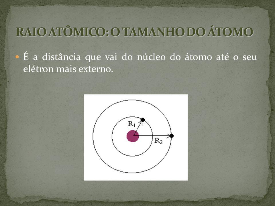 É a distância que vai do núcleo do átomo até o seu elétron mais externo.