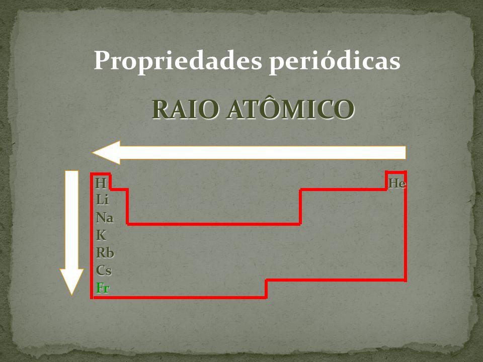 He H LiNaKRbCsFr Propriedades periódicas RAIO ATÔMICO