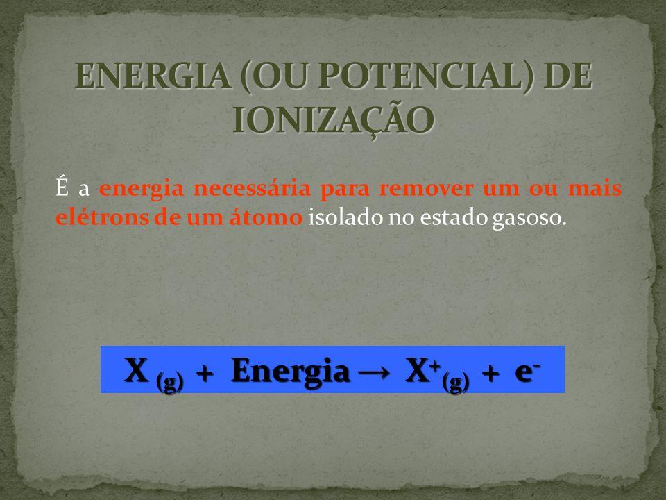 É a energia necessária para remover um ou mais elétrons de um átomo isolado no estado gasoso. X (g) + Energia X + (g) + e -
