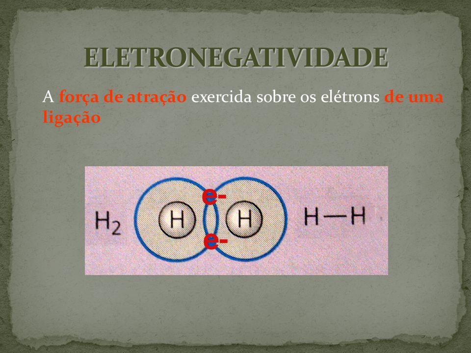 A força de atração exercida sobre os elétrons de uma ligação