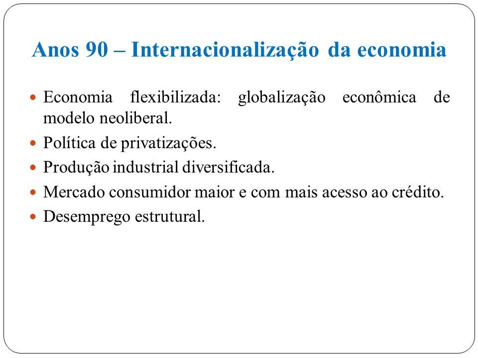 ANOS 50 – GOVERNO J.K. Estado: papel relevante na industrialização com fomentos ao setor. Presença de capital privado internacional. Expansão dos seto
