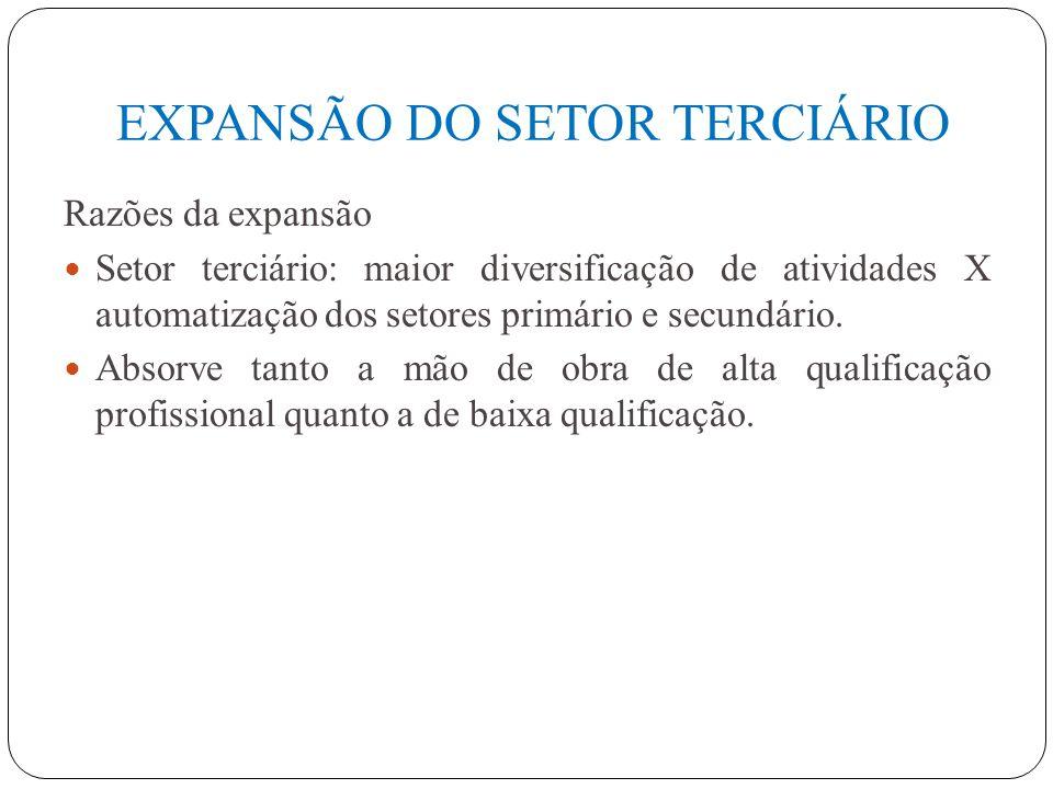 Parte integrante da obra Geografia homem & espaço, Editora Saraiva Distribuição de empresas no território brasileiro – início da década de 2000 Fonte: