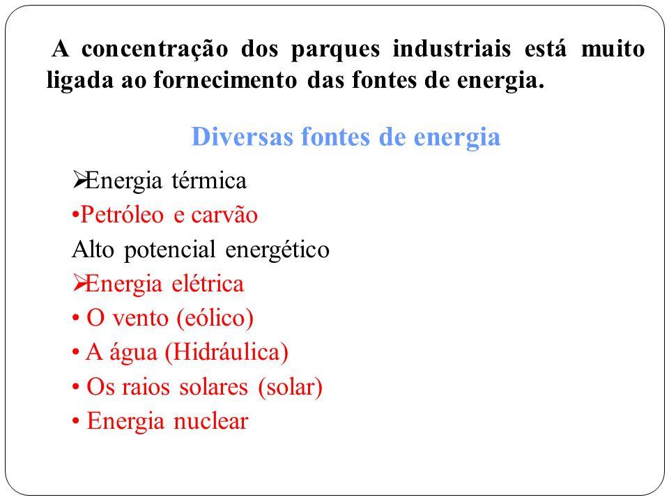 NORDESTE: NOVO POLO INDUSTRIAL Fatores - condições locacionais: investimentos infraestruturais; qualificação de mão de obra; proximidade geográfica co