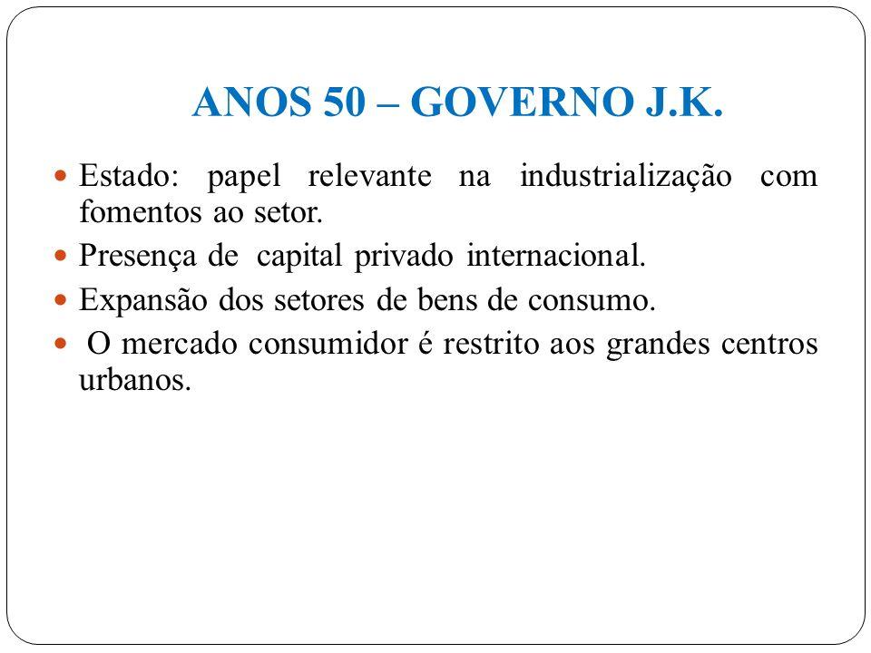 INDUSTRIALIZAÇÃO SUBSTITUTIVA DE IMPORTAÇÕES ENTRE GUERRAS À DEC. 70 política de desenvolvimento econômico baseada no tripé: investimentos estatais, c