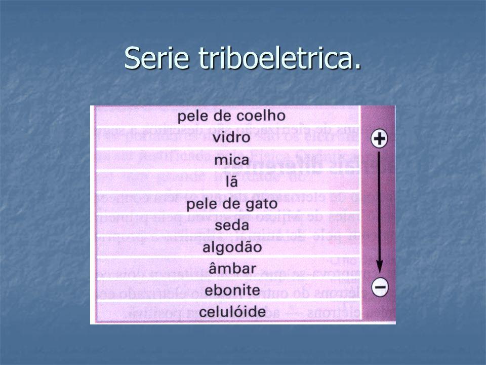 Serie triboeletrica.