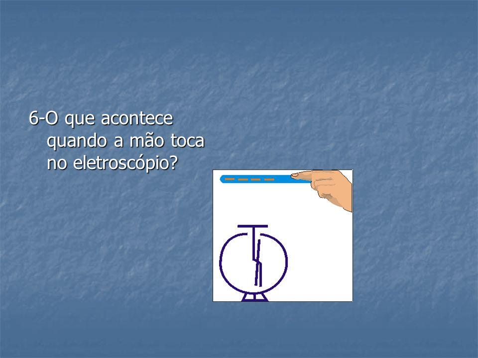 6-O que acontece quando a mão toca no eletroscópio?