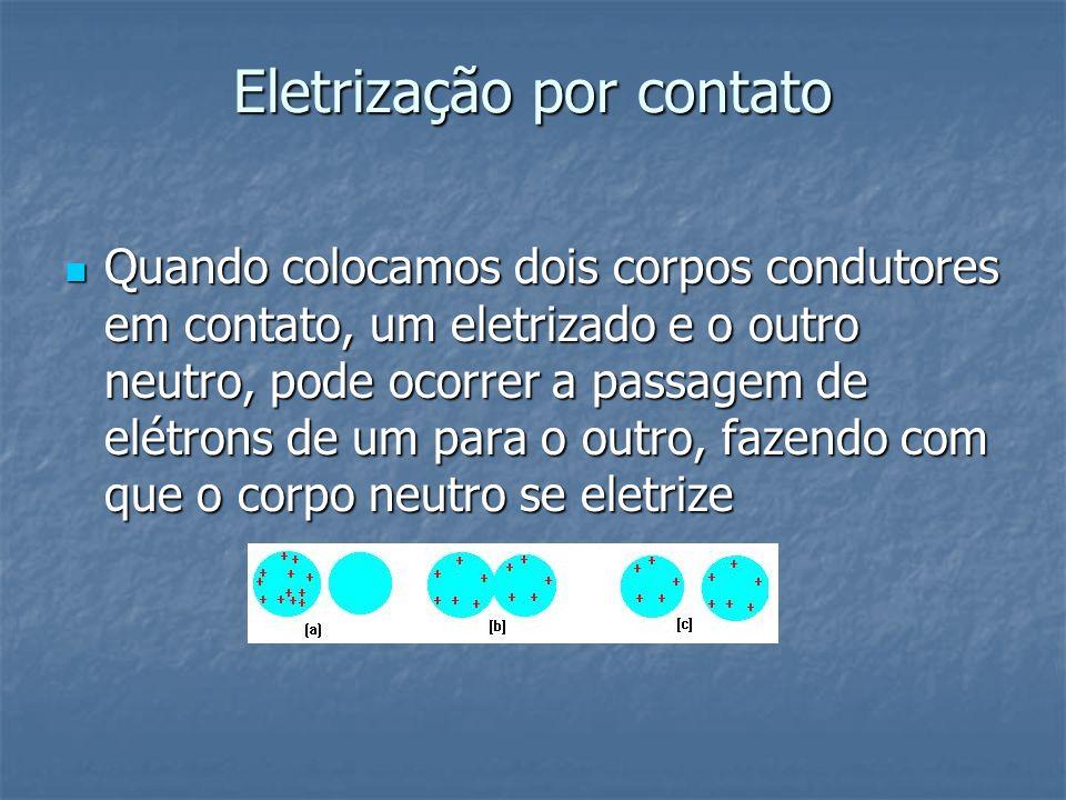 Eletrização por contato Quando colocamos dois corpos condutores em contato, um eletrizado e o outro neutro, pode ocorrer a passagem de elétrons de um
