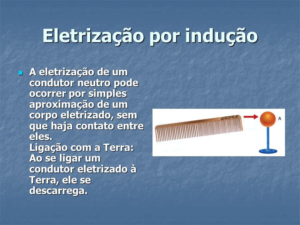 Eletrização por indução A eletrização de um condutor neutro pode ocorrer por simples aproximação de um corpo eletrizado, sem que haja contato entre el