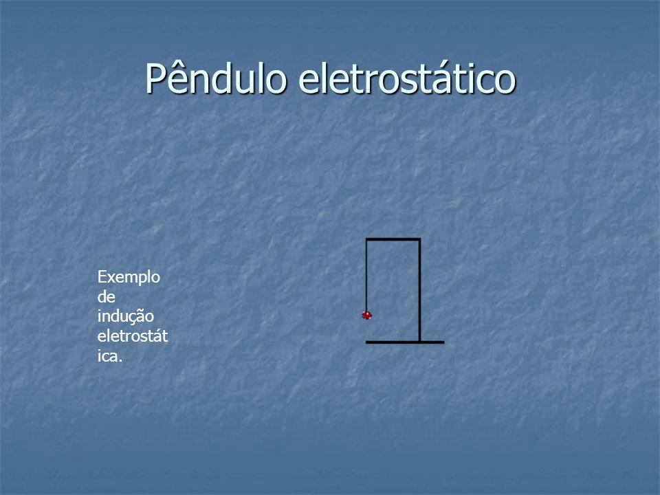 Pêndulo eletrostático Exemplo de indução eletrostát ica.