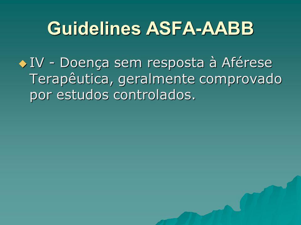 Guidelines ASFA-AABB IV - Doença sem resposta à Aférese Terapêutica, geralmente comprovado por estudos controlados. IV - Doença sem resposta à Aférese