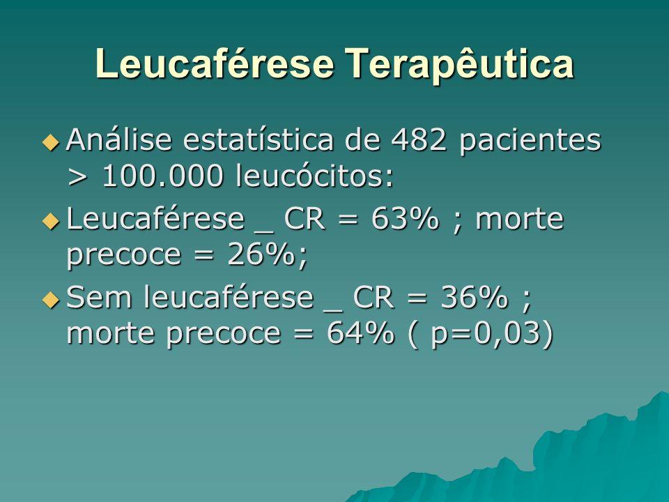Leucaférese Terapêutica Análise estatística de 482 pacientes > 100.000 leucócitos: Análise estatística de 482 pacientes > 100.000 leucócitos: Leucafér