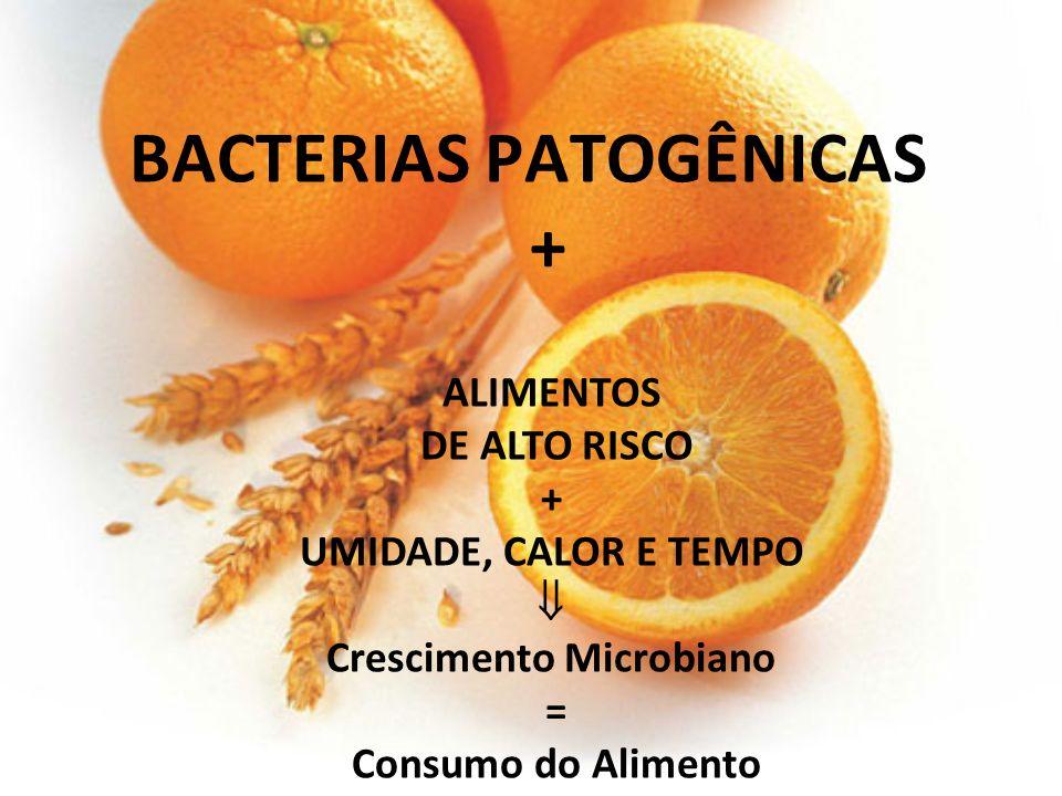BACTERIAS PATOGÊNICAS + ALIMENTOS DE ALTO RISCO + UMIDADE, CALOR E TEMPO Crescimento Microbiano = Consumo do Alimento