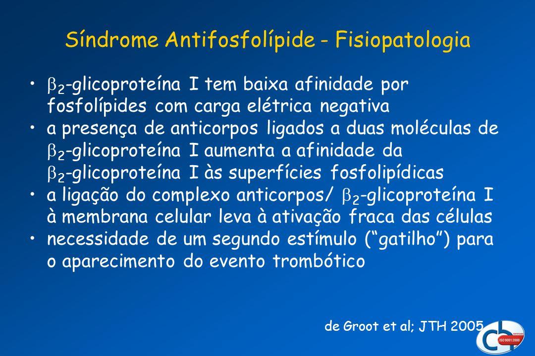 Síndrome Antifosfolípide - Fisiopatologia 2 -glicoproteína I tem baixa afinidade por fosfolípides com carga elétrica negativa a presença de anticorpos