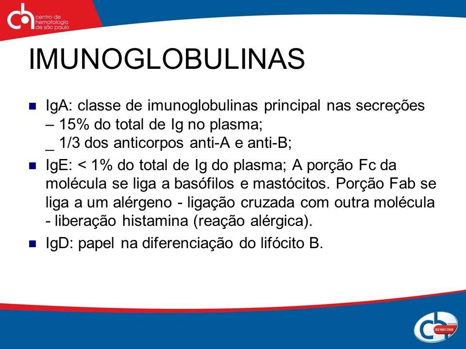 IMUNOGLOBULINAS IgA: classe de imunoglobulinas principal nas secreções – 15% do total de Ig no plasma; _ 1/3 dos anticorpos anti-A e anti-B; IgE: < 1%
