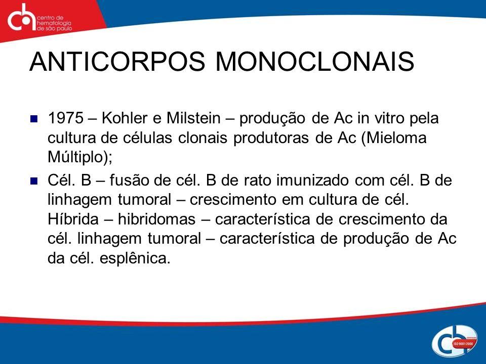 ANTICORPOS MONOCLONAIS 1975 – Kohler e Milstein – produção de Ac in vitro pela cultura de células clonais produtoras de Ac (Mieloma Múltiplo); Cél. B
