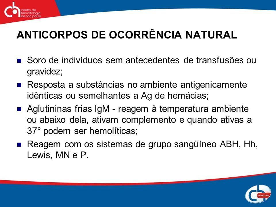 ANTICORPOS DE OCORRÊNCIA NATURAL Soro de indivíduos sem antecedentes de transfusões ou gravidez; Resposta a substâncias no ambiente antigenicamente id