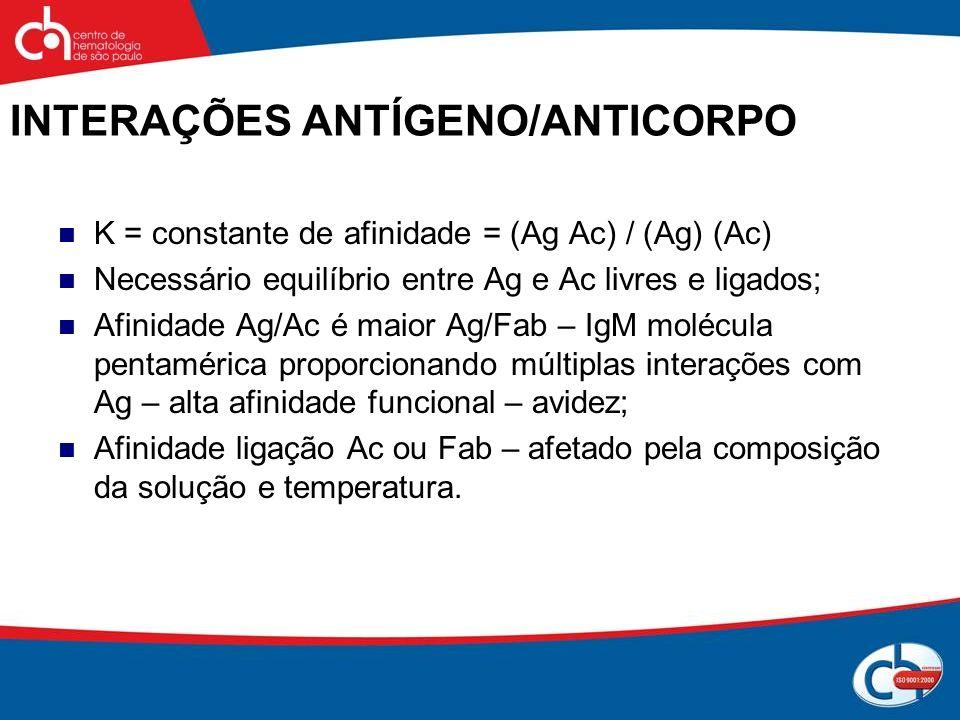 INTERAÇÕES ANTÍGENO/ANTICORPO K = constante de afinidade = (Ag Ac) / (Ag) (Ac) Necessário equilíbrio entre Ag e Ac livres e ligados; Afinidade Ag/Ac é