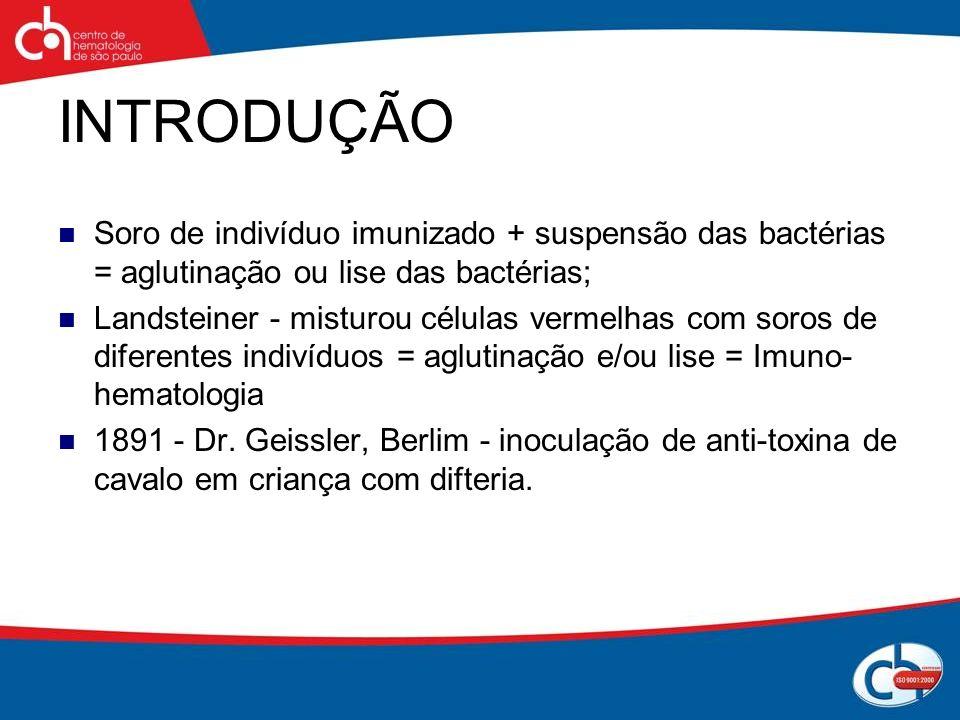INTRODUÇÃO Soro de indivíduo imunizado + suspensão das bactérias = aglutinação ou lise das bactérias; Landsteiner - misturou células vermelhas com sor