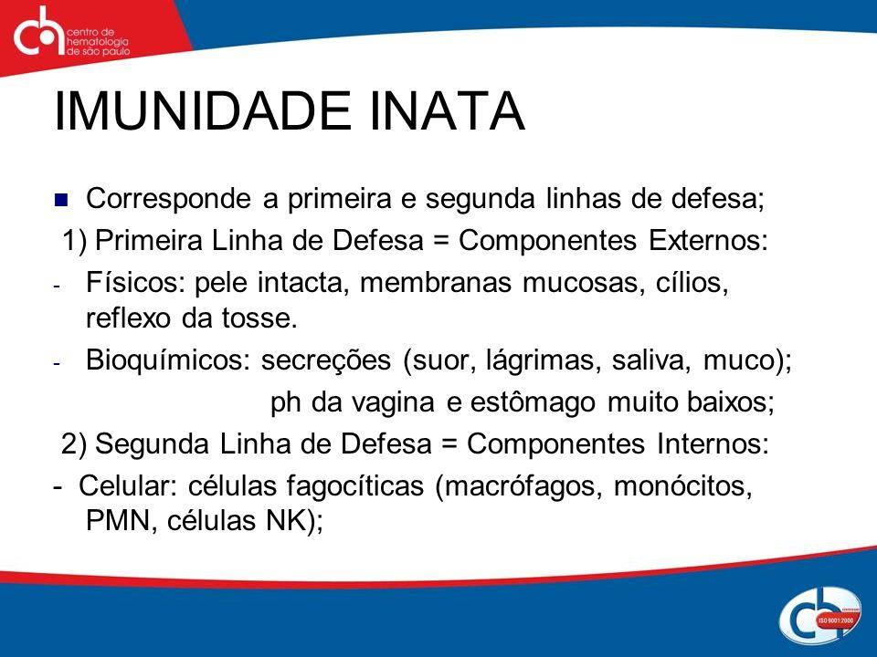 IMUNIDADE INATA Corresponde a primeira e segunda linhas de defesa; 1) Primeira Linha de Defesa = Componentes Externos: - Físicos: pele intacta, membra
