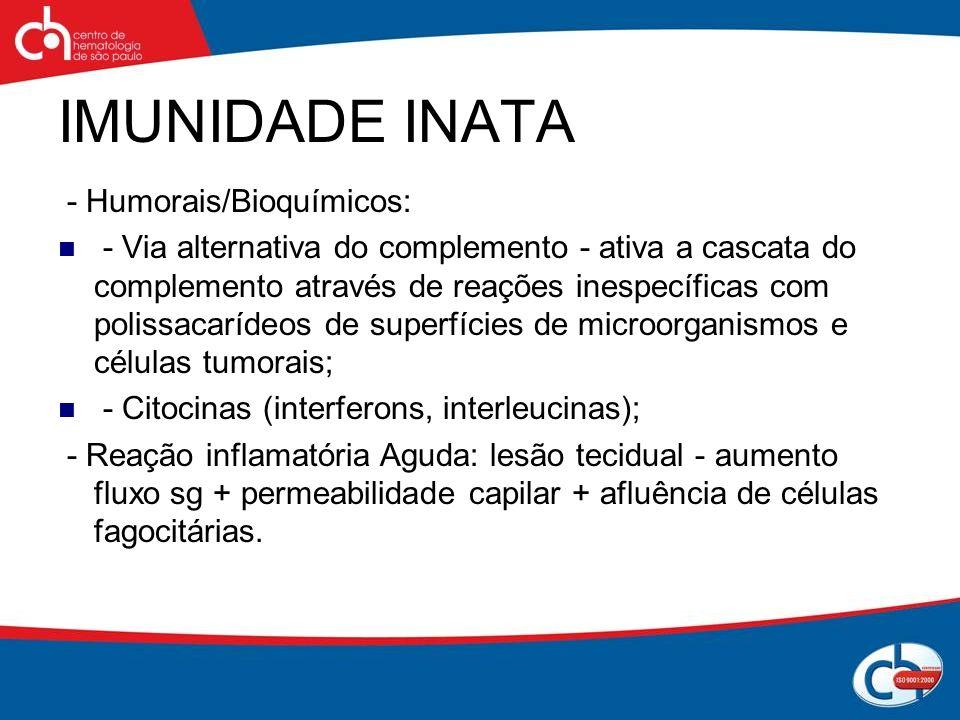 IMUNIDADE INATA - Humorais/Bioquímicos: - Via alternativa do complemento - ativa a cascata do complemento através de reações inespecíficas com polissa