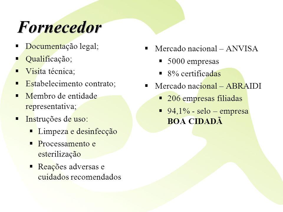 Fornecedor Documentação legal; Qualificação; Visita técnica; Estabelecimento contrato; Membro de entidade representativa; Instruções de uso: Limpeza e