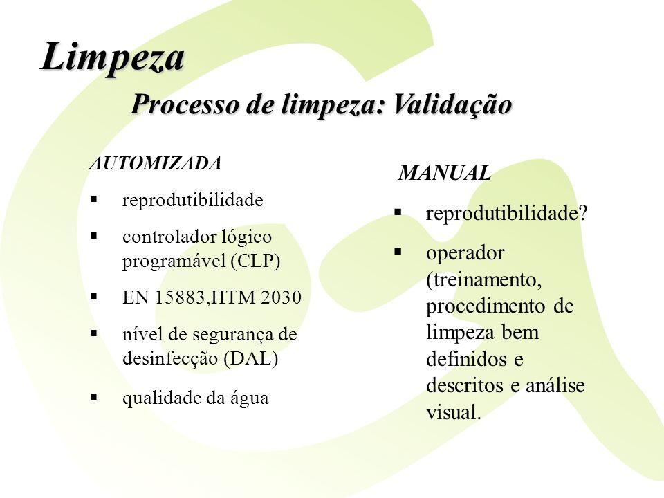 Limpeza AUTOMIZADA reprodutibilidade controlador lógico programável (CLP) EN 15883,HTM 2030 nível de segurança de desinfecção (DAL) qualidade da água