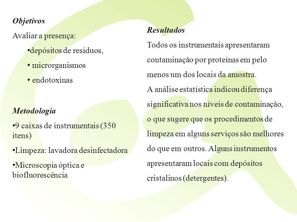 Objetivos Avaliar a presença: depósitos de resíduos, microrganismos endotoxinas Metodologia 9 caixas de instrumentais (350 itens) Limpeza: lavadora de