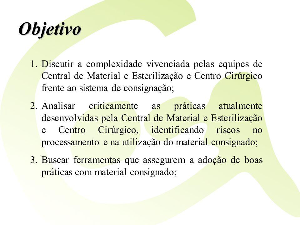 Objetivo 1.Discutir a complexidade vivenciada pelas equipes de Central de Material e Esterilização e Centro Cirúrgico frente ao sistema de consignação