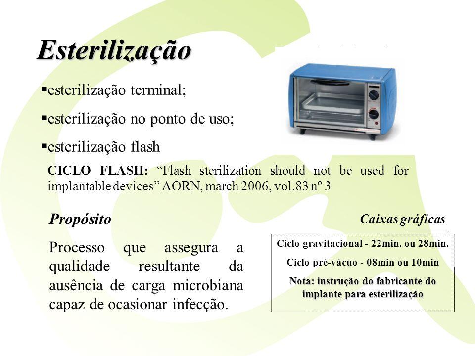 Esterilização esterilização terminal; esterilização no ponto de uso; esterilização flash Propósito Processo que assegura a qualidade resultante da aus