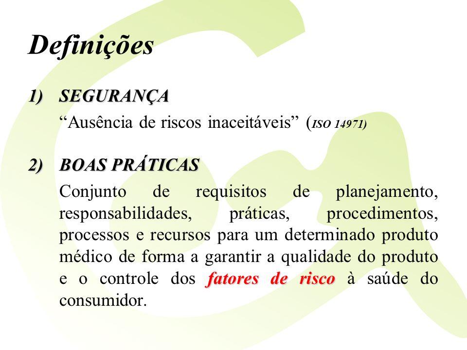 Definições 1)SEGURANÇA Ausência de riscos inaceitáveis ( ISO 14971) 2)BOAS PRÁTICAS fatores de risco Conjunto de requisitos de planejamento, responsab