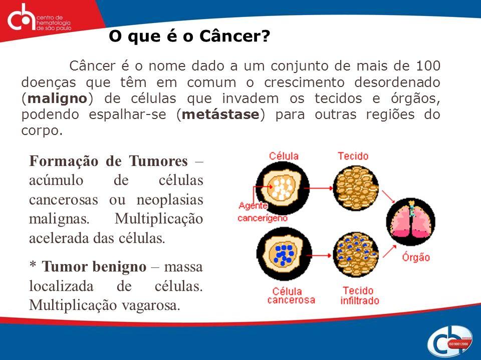 Como surge o Câncer.