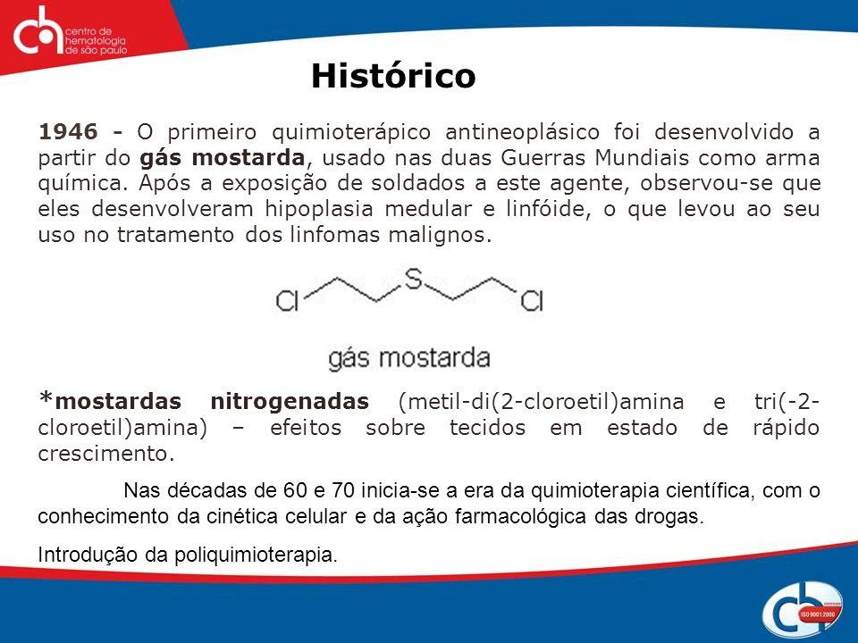 ANTRACICLINAS RADICAIS LIVRES C CH 3 O O O (e - ) CARDIOTOXICIDADE