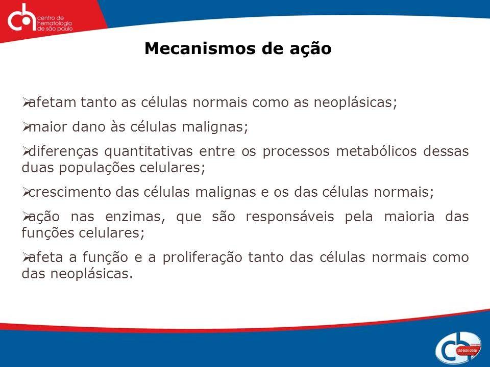 QUIMIOTERÁPICO Vômitos RADICAIS LIVRES Fisiopatologia CÉLULAS ENTEROCROMAFINS- TGI NEUROTRANSMISSORES