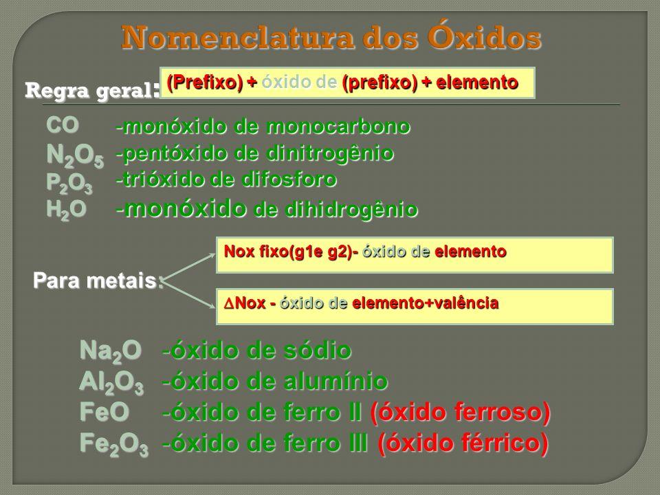 Regra geral : (Prefixo) + óxido de (prefixo) + elemento -monóxido de monocarbono -pentóxido de dinitrogênio -trióxido de difosforo -monóxido de dihidr