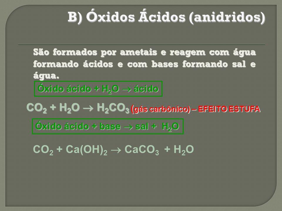 São formados por ametais e reagem com água formando ácidos e com bases formando sal e água. Óxido ácido + H 2 O ácido CO 2 + H 2 O H 2 CO 3 Óxido ácid
