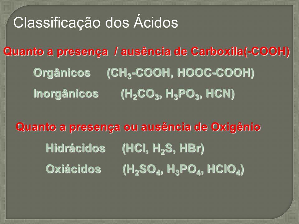 Hidróxido de _________________ Nome do Elemento NaOHhidróxido de sódio Al(OH) 3 hidróxido de alumínio