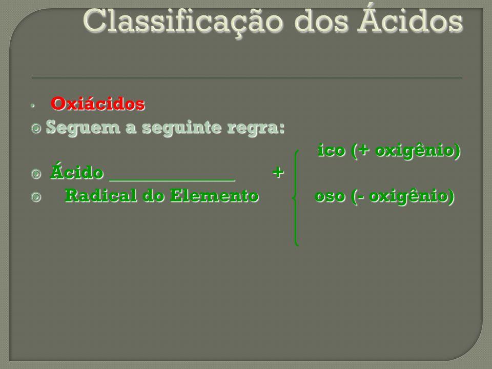 Oxiácidos Oxiácidos Seguem a seguinte regra: Seguem a seguinte regra: ico (+ oxigênio) ico (+ oxigênio) Ácido _____________ + Ácido _____________ + Ra