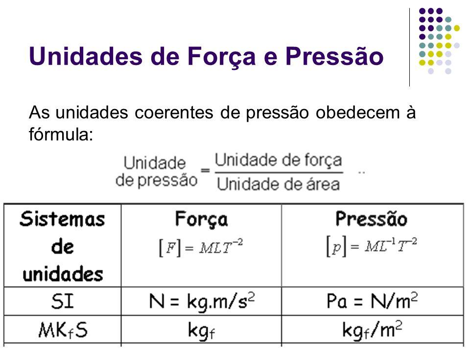Unidades de Força e Pressão As unidades coerentes de pressão obedecem à fórmula: