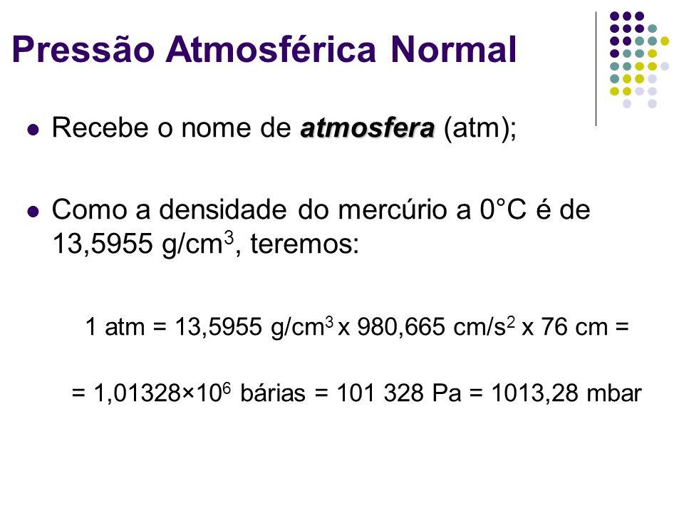 atmosfera Recebe o nome de atmosfera (atm); Como a densidade do mercúrio a 0°C é de 13,5955 g/cm 3, teremos: 1 atm = 13,5955 g/cm 3 x 980,665 cm/s 2 x 76 cm = = 1,01328×10 6 bárias = 101 328 Pa = 1013,28 mbar Pressão Atmosférica Normal