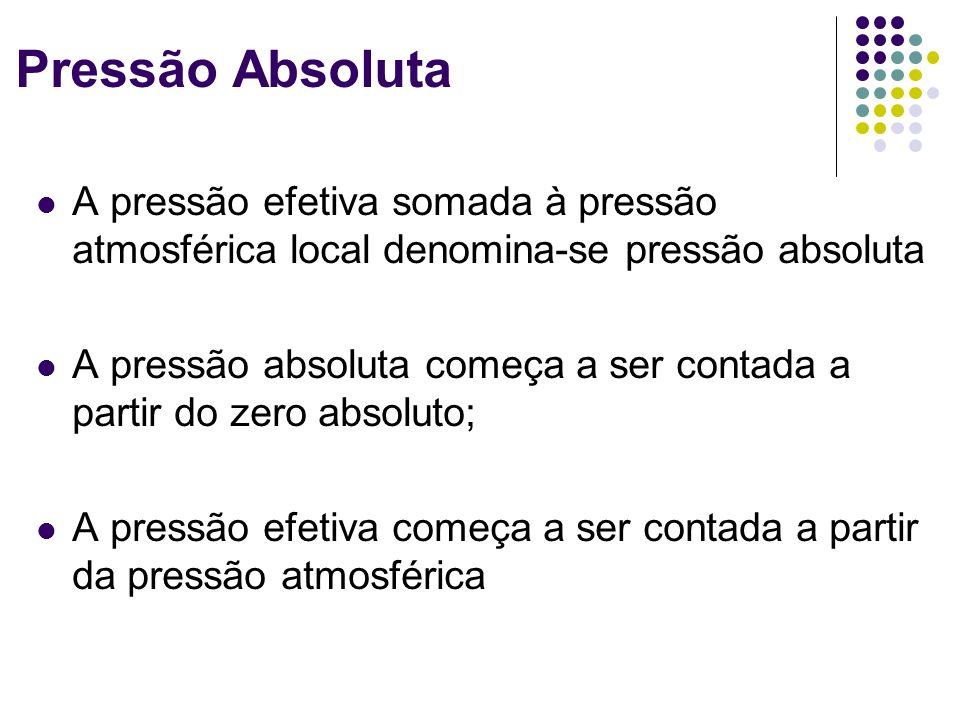 A pressão efetiva somada à pressão atmosférica local denomina-se pressão absoluta A pressão absoluta começa a ser contada a partir do zero absoluto; A