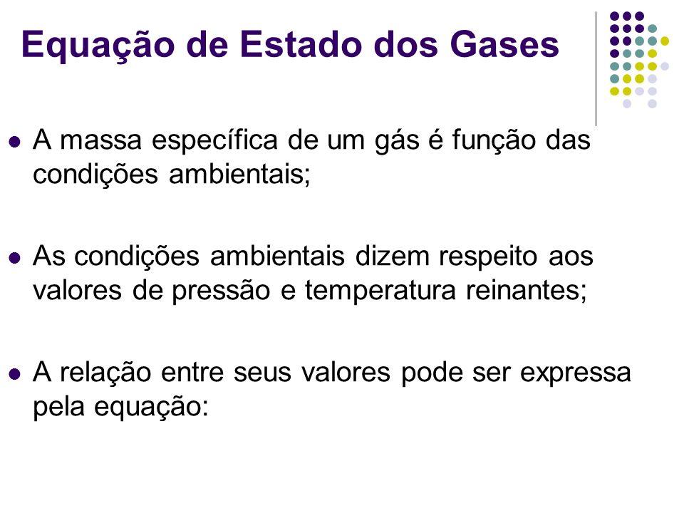 A massa específica de um gás é função das condições ambientais; As condições ambientais dizem respeito aos valores de pressão e temperatura reinantes; A relação entre seus valores pode ser expressa pela equação: Equação de Estado dos Gases