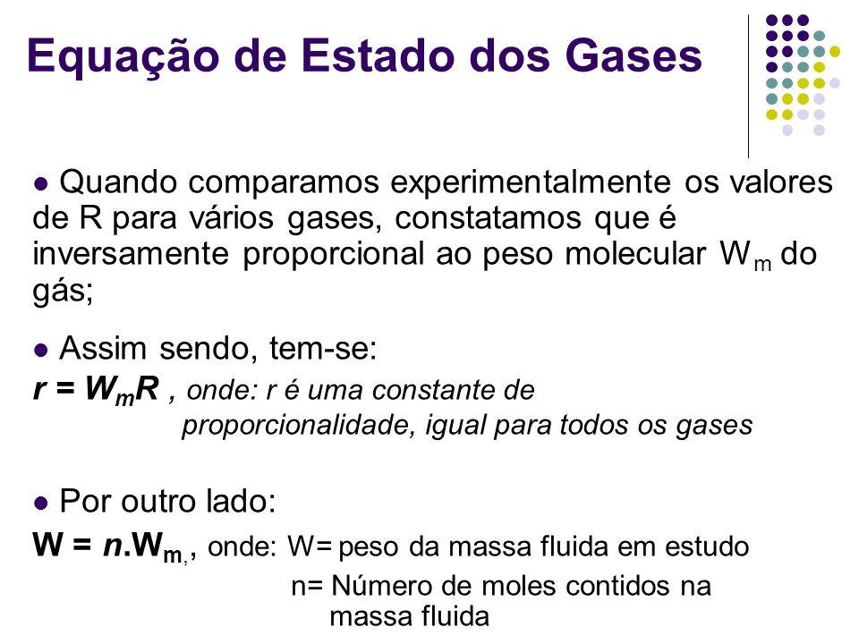 Equação de Estado dos Gases Quando comparamos experimentalmente os valores de R para vários gases, constatamos que é inversamente proporcional ao peso molecular W m do gás; Assim sendo, tem-se: r = W m R, onde: r é uma constante de proporcionalidade, igual para todos os gases Por outro lado: W = n.W m,, onde: W= peso da massa fluida em estudo n= Número de moles contidos na massa fluida