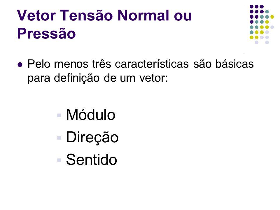 Pelo menos três características são básicas para definição de um vetor: Módulo Direção Sentido Vetor Tensão Normal ou Pressão