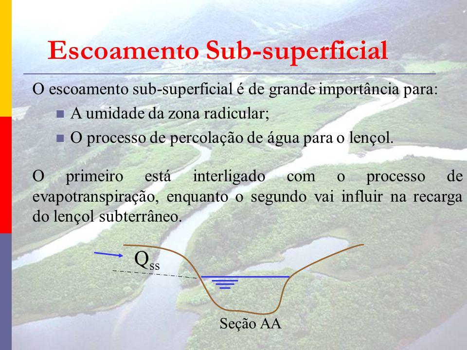 Escoamento Sub-superficial O escoamento sub-superficial é de grande importância para: A umidade da zona radicular; O processo de percolação de água pa