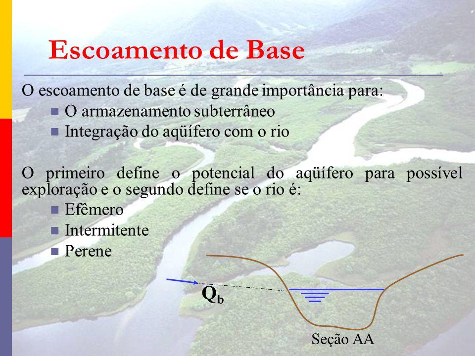 Escoamento de Base O escoamento de base é de grande importância para: O armazenamento subterrâneo Integração do aqüífero com o rio O primeiro define o